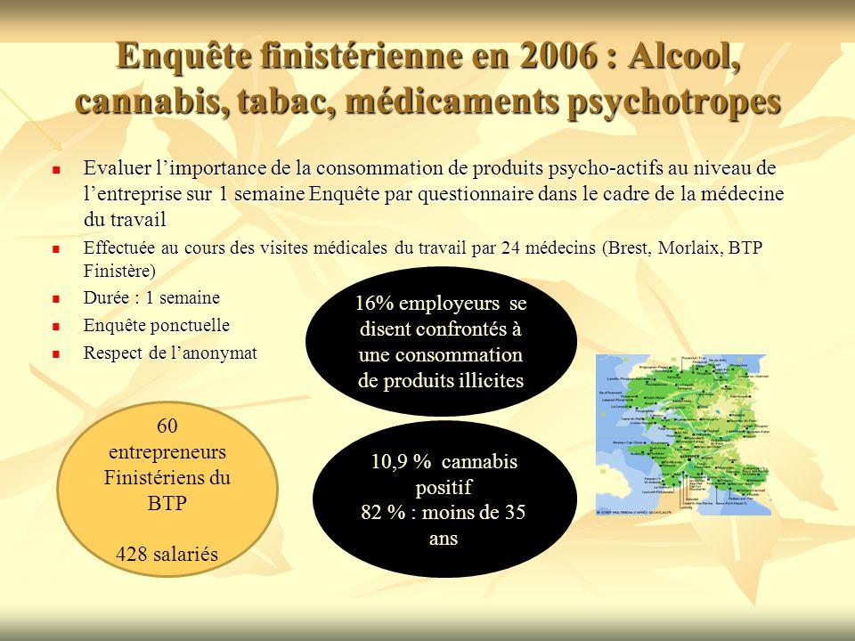 Enquête finistérienne en 2006 : Alcool, cannabis, tabac, médicaments psychotropes Evaluer limportance de la consommation de produits psycho-actifs au