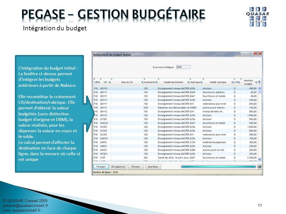 11 Lintégration du budget initial : La fenêtre ci-dessus permet dintégrer les budgets antérieurs à partir de Nabuco. Elle reconstitue le croisement CR