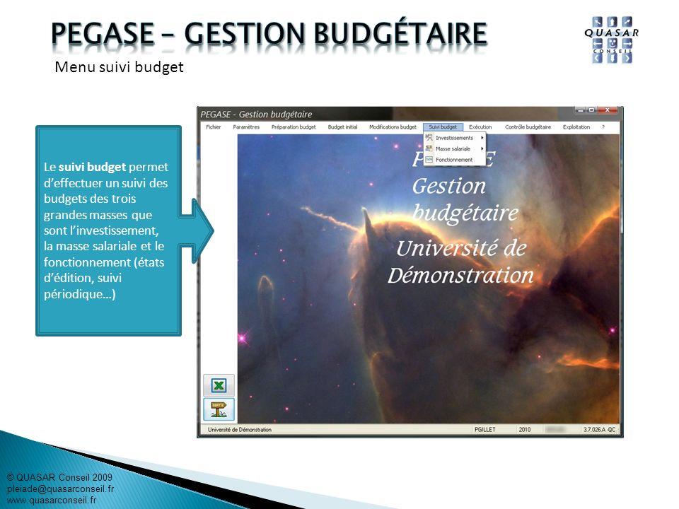 Le suivi budget permet deffectuer un suivi des budgets des trois grandes masses que sont linvestissement, la masse salariale et le fonctionnement (éta