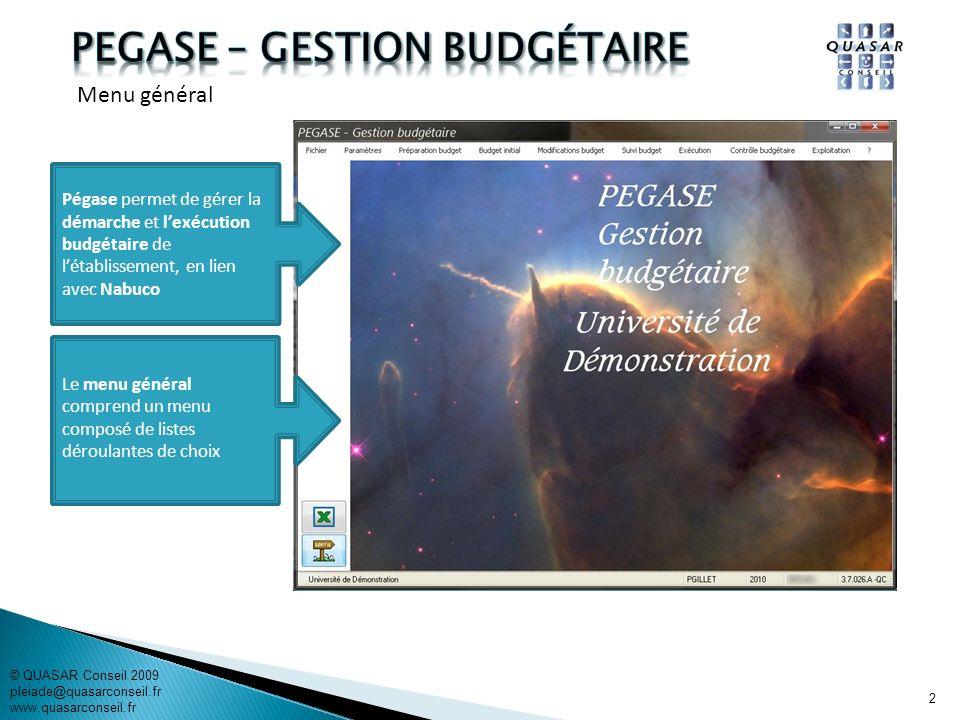 2 Pégase permet de gérer la démarche et lexécution budgétaire de létablissement, en lien avec Nabuco Le menu général comprend un menu composé de liste