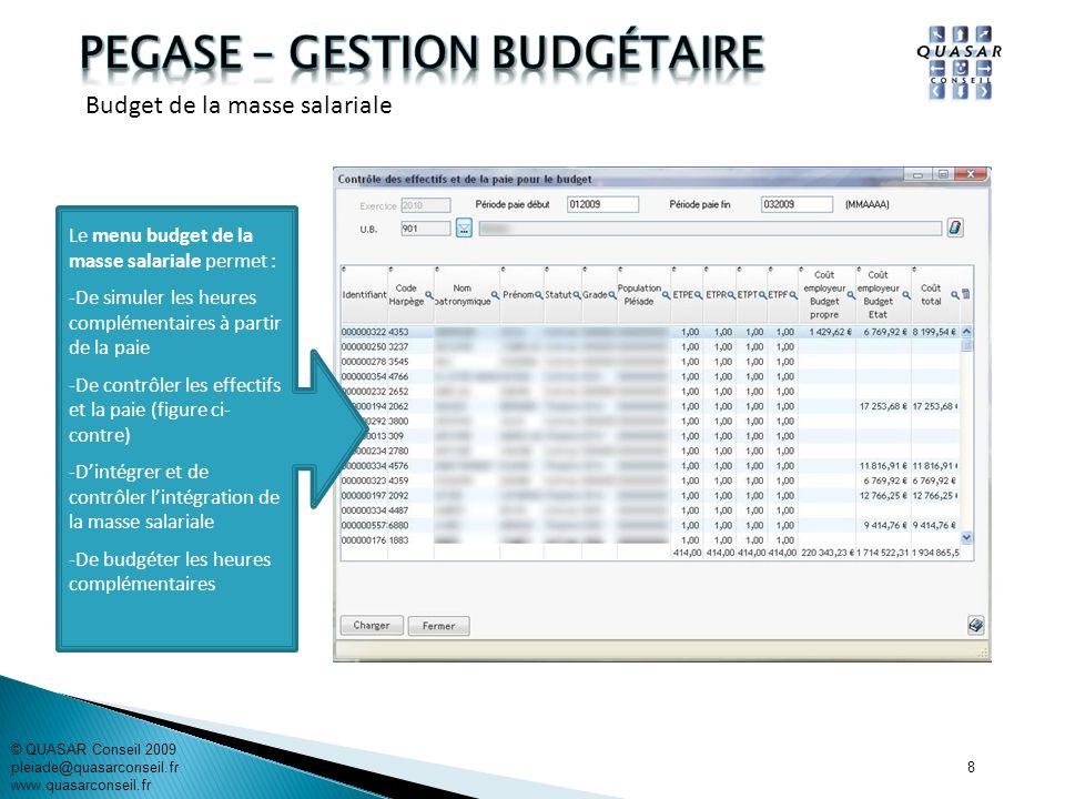 8 © QUASAR Conseil 2009 pleiade@quasarconseil.fr www.quasarconseil.fr Le menu budget de la masse salariale permet : -De simuler les heures complémenta