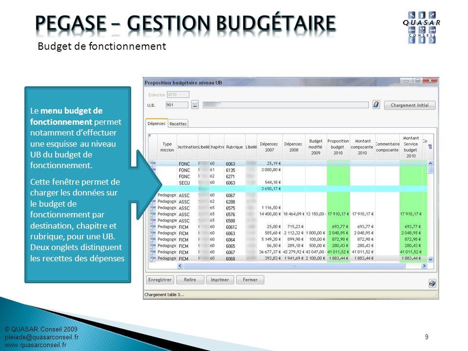 9 © QUASAR Conseil 2009 pleiade@quasarconseil.fr www.quasarconseil.fr Le menu budget de fonctionnement permet notamment deffectuer une esquisse au niv
