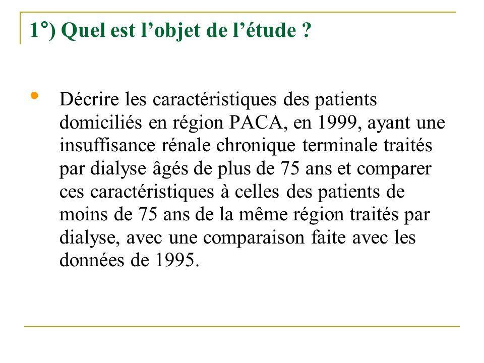 1°) Quel est lobjet de létude ? Décrire les caractéristiques des patients domiciliés en région PACA, en 1999, ayant une insuffisance rénale chronique