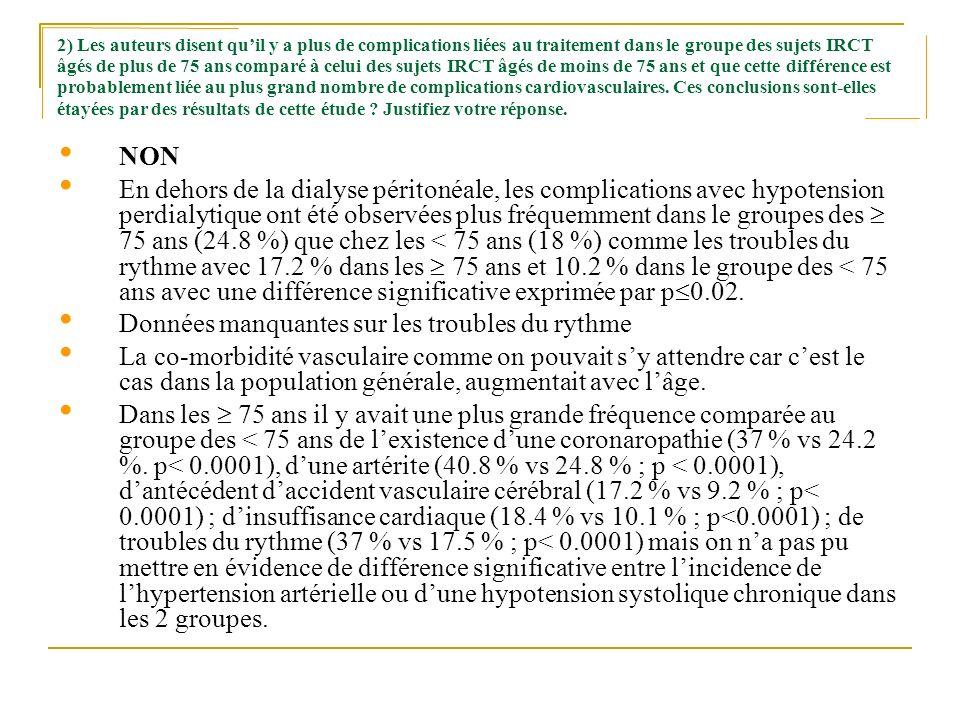 2) Les auteurs disent quil y a plus de complications liées au traitement dans le groupe des sujets IRCT âgés de plus de 75 ans comparé à celui des suj