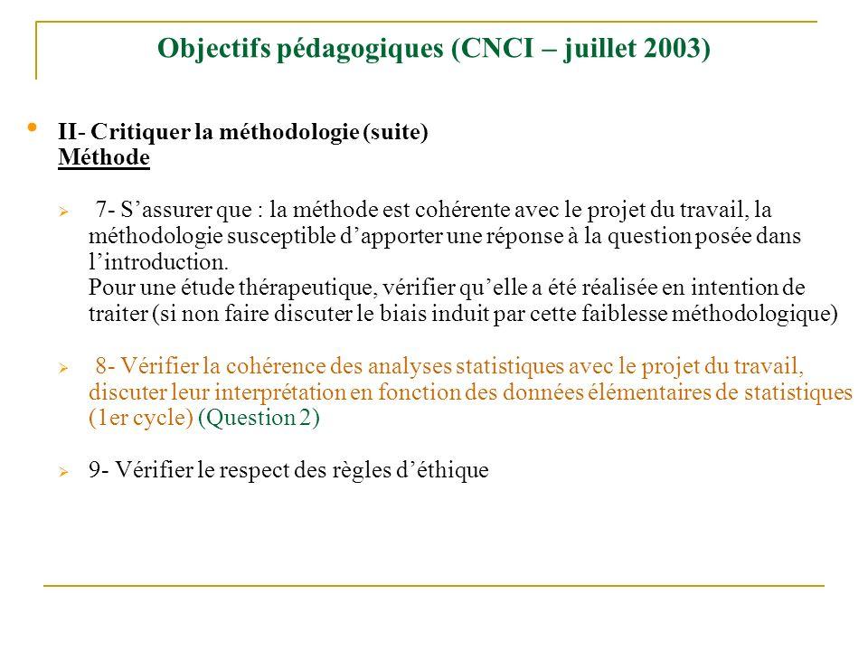 Objectifs pédagogiques (CNCI – juillet 2003) II- Critiquer la méthodologie (suite) Méthode 7- Sassurer que : la méthode est cohérente avec le projet d