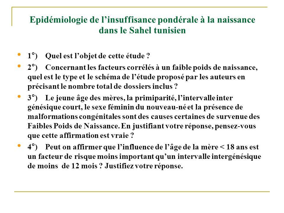 Epidémiologie de linsuffisance pondérale à la naissance dans le Sahel tunisien 1°)Quel est lobjet de cette étude ? 2°)Concernant les facteurs corrélés