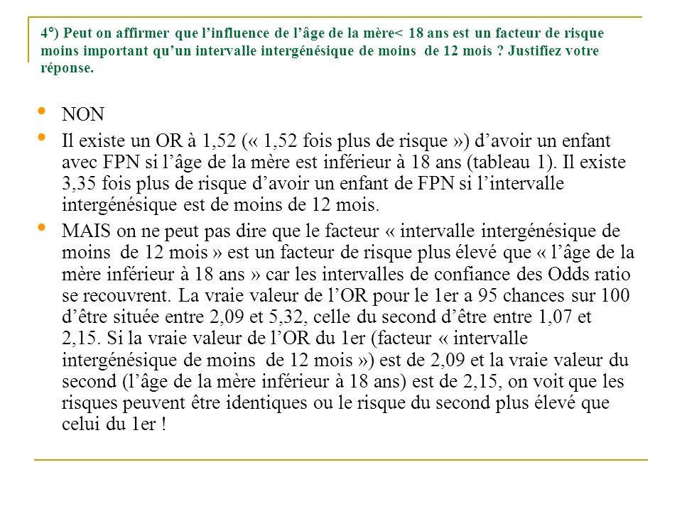 4°) Peut on affirmer que linfluence de lâge de la mère< 18 ans est un facteur de risque moins important quun intervalle intergénésique de moins de 12