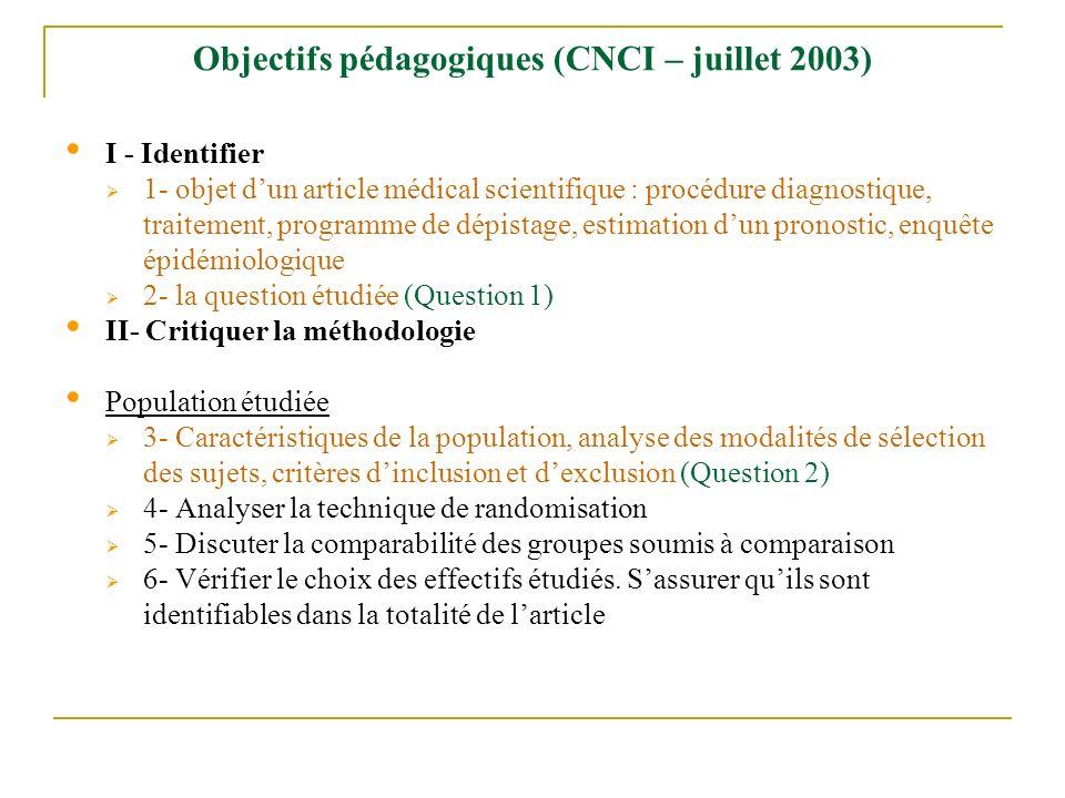 Objectifs pédagogiques (CNCI – juillet 2003) I - Identifier 1- objet dun article médical scientifique : procédure diagnostique, traitement, programme