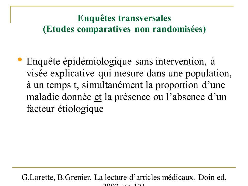 Enquêtes transversales (Etudes comparatives non randomisées) Enquête épidémiologique sans intervention, à visée explicative qui mesure dans une popula