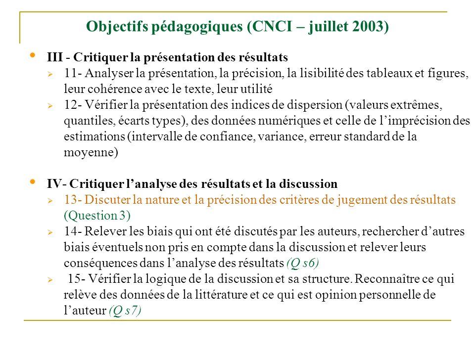 Objectifs pédagogiques (CNCI – juillet 2003) III - Critiquer la présentation des résultats 11- Analyser la présentation, la précision, la lisibilité d