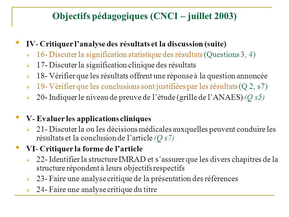 Objectifs pédagogiques (CNCI – juillet 2003) IV- Critiquer lanalyse des résultats et la discussion (suite) 16- Discuter la signification statistique d