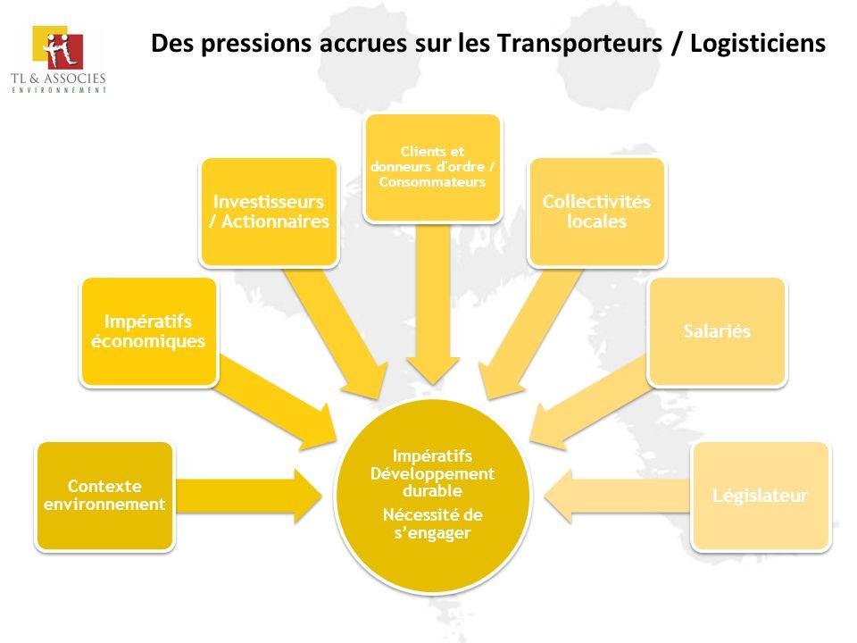 Des pressions accrues sur les Transporteurs / Logisticiens Impératifs Développement durable Nécessité de sengager Contexte environnement Impératifs éc