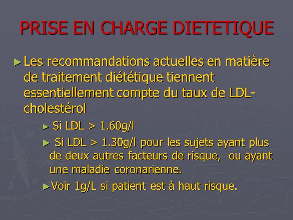PRISE EN CHARGE DIETETIQUE Les recommandations actuelles en matière de traitement diététique tiennent essentiellement compte du taux de LDL- cholestér
