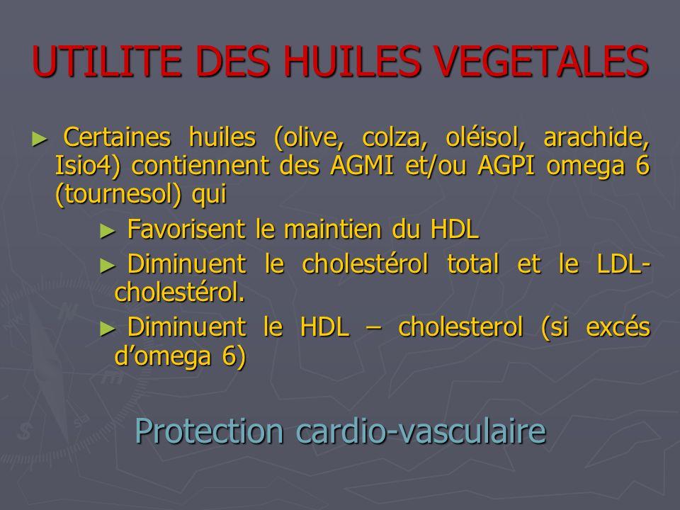 UTILITE DES HUILES VEGETALES Certaines huiles (olive, colza, oléisol, arachide, Isio4) contiennent des AGMI et/ou AGPI omega 6 (tournesol) qui Certain