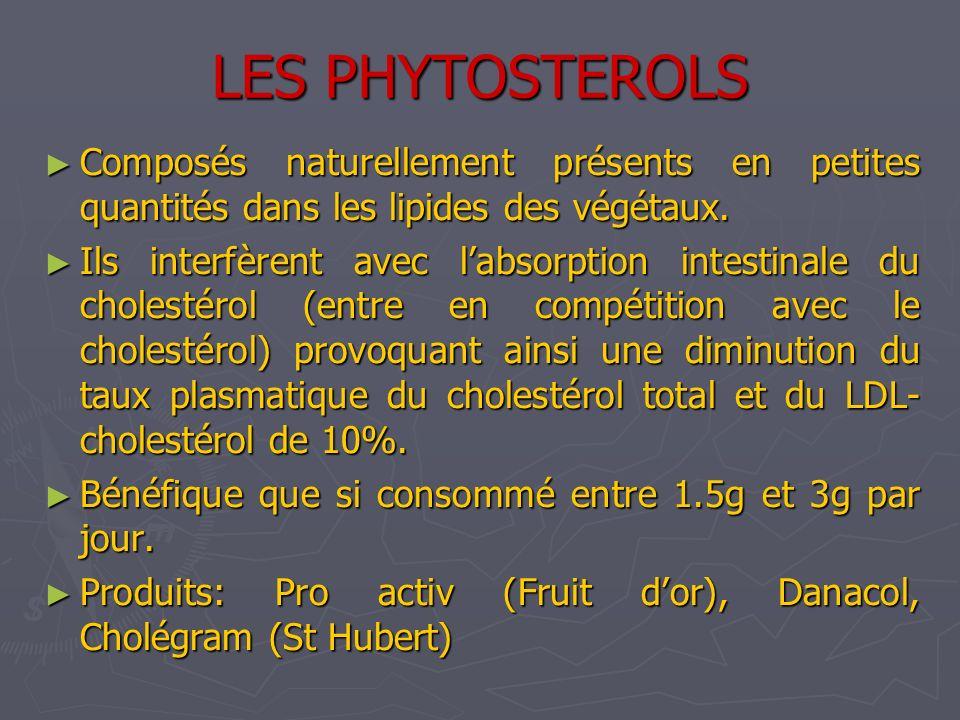 LES PHYTOSTEROLS Composés naturellement présents en petites quantités dans les lipides des végétaux. Composés naturellement présents en petites quanti