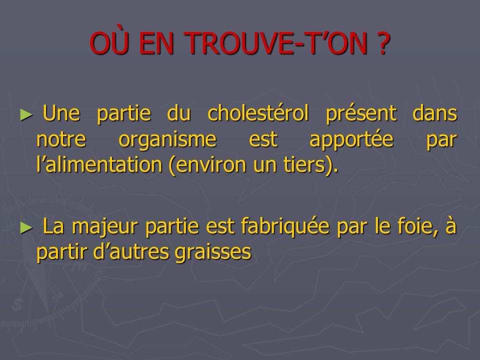 OÙ EN TROUVE-TON ? Une partie du cholestérol présent dans notre organisme est apportée par lalimentation (environ un tiers). Une partie du cholestérol