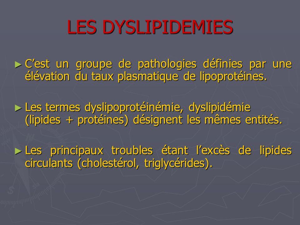 LES DYSLIPIDEMIES Cest un groupe de pathologies définies par une élévation du taux plasmatique de lipoprotéines. Cest un groupe de pathologies définie