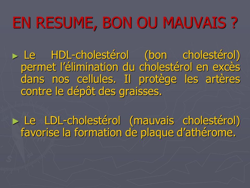 EN RESUME, BON OU MAUVAIS ? Le HDL-cholestérol (bon cholestérol) permet lélimination du cholestérol en excès dans nos cellules. Il protège les artères