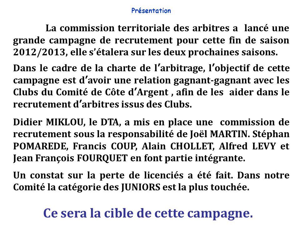 Présentation La commission territoriale des arbitres a lancé une grande campagne de recrutement pour cette fin de saison 2012/2013, elle sétalera sur