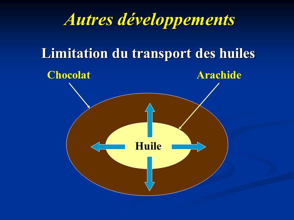 Autres développements Huile ChocolatArachide Limitation du transport des huiles
