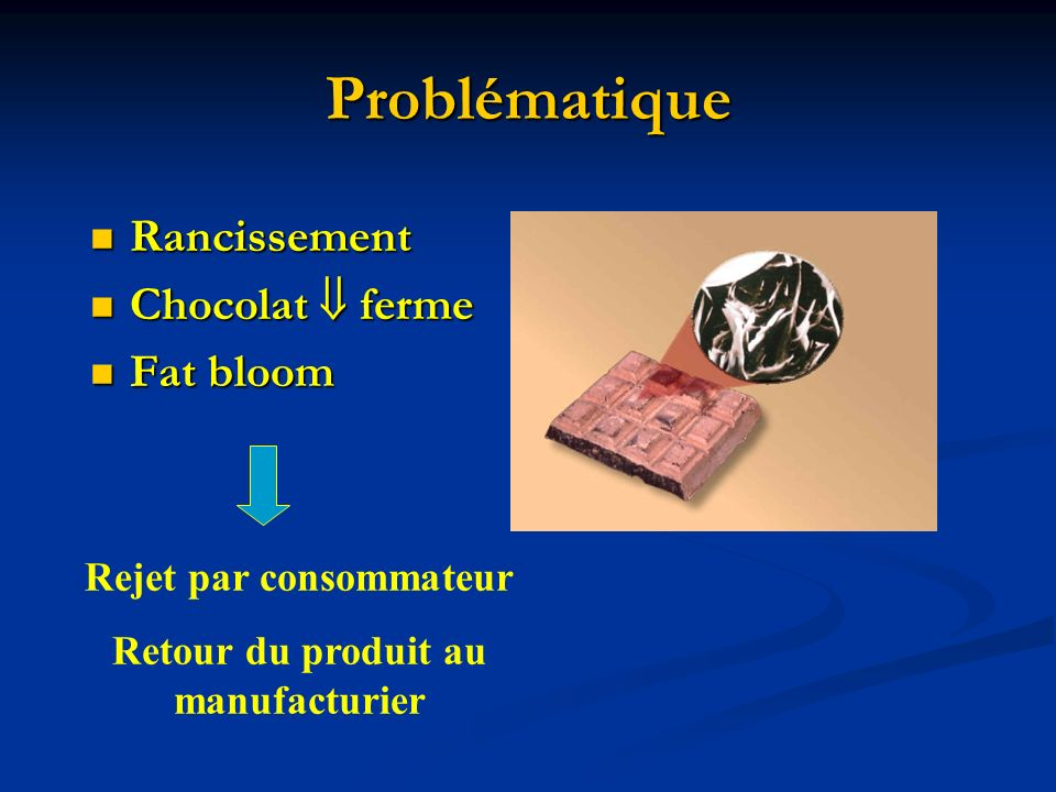 Problématique Rancissement Rancissement Chocolat ferme Chocolat ferme Fat bloom Fat bloom Rejet par consommateur Retour du produit au manufacturier
