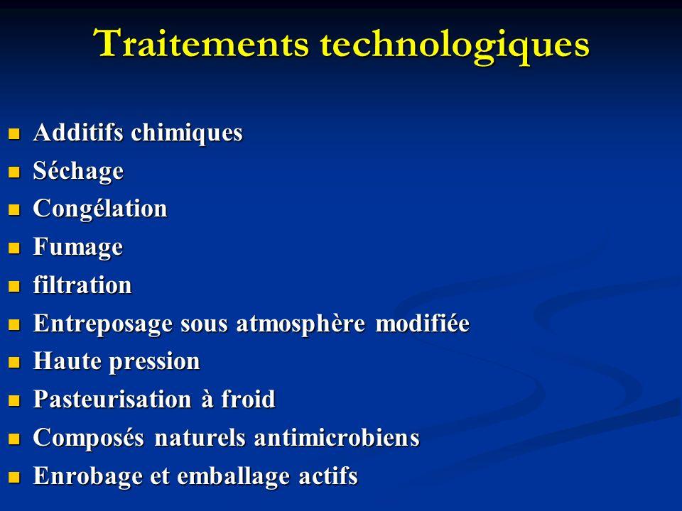 Traitements technologiques Additifs chimiques Additifs chimiques Séchage Séchage Congélation Congélation Fumage Fumage filtration filtration Entreposa