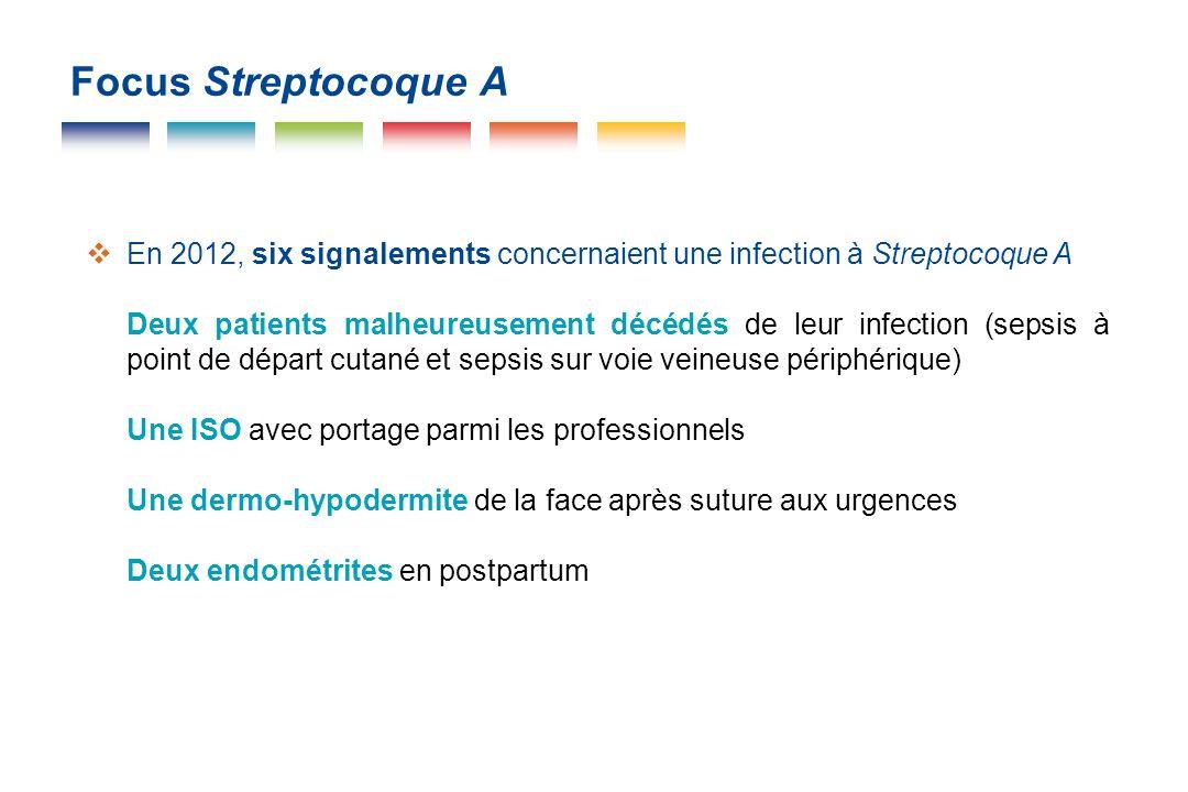 Focus Streptocoque A En 2012, six signalements concernaient une infection à Streptocoque A Deux patients malheureusement décédés de leur infection (se