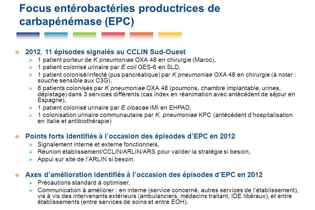 Focus entérobactéries productrices de carbapénémase (EPC) 2012, 11 épisodes signalés au CCLIN Sud-Ouest 1 patient porteur de K pneumoniae OXA 48 en ch