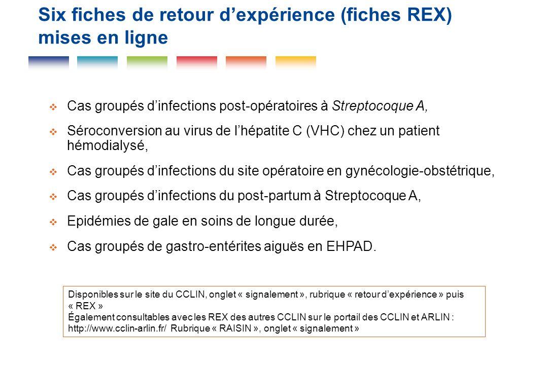 Six fiches de retour dexpérience (fiches REX) mises en ligne Disponibles sur le site du CCLIN, onglet « signalement », rubrique « retour dexpérience »