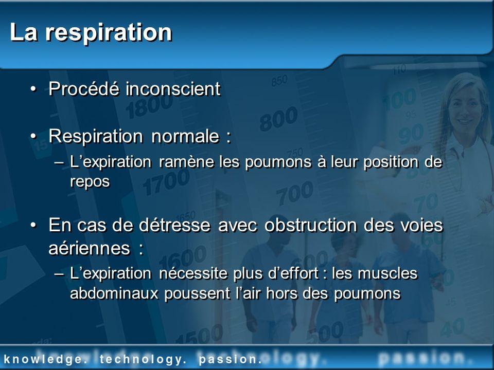 La respiration Procédé inconscient Respiration normale : –Lexpiration ramène les poumons à leur position de repos En cas de détresse avec obstruction