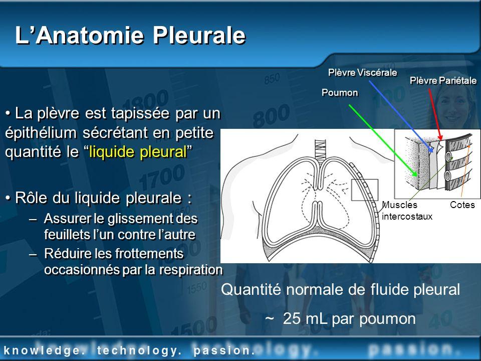 La plèvre est tapissée par un épithélium sécrétant en petite quantité le liquide pleural Rôle du liquide pleurale : –Assurer le glissement des feuille