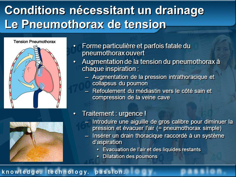 Conditions nécessitant un drainage Le Pneumothorax de tension Forme particulière et parfois fatale du pneumothorax ouvert Augmentation de la tension d