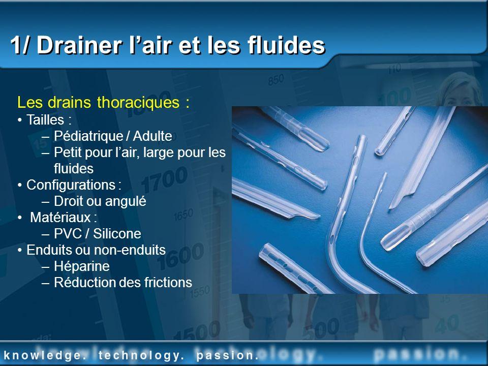 1/ Drainer lair et les fluides Les drains thoraciques : Tailles : –Pédiatrique / Adulte –Petit pour lair, large pour les fluides Configurations : –Dro