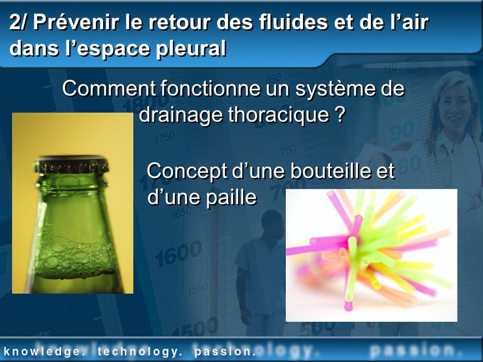 2/ Prévenir le retour des fluides et de lair dans lespace pleural Comment fonctionne un système de drainage thoracique ? Concept dune bouteille et dun