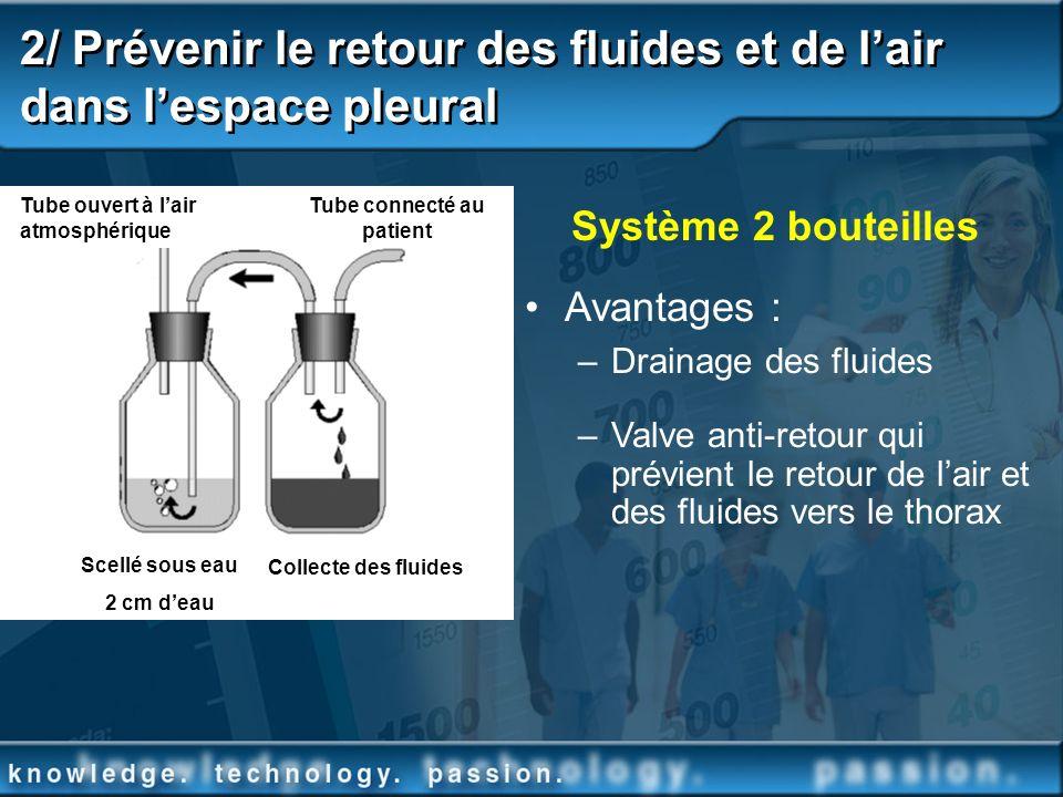 2/ Prévenir le retour des fluides et de lair dans lespace pleural Tube connecté au patient Tube ouvert à lair atmosphérique Scellé sous eau 2 cm deau