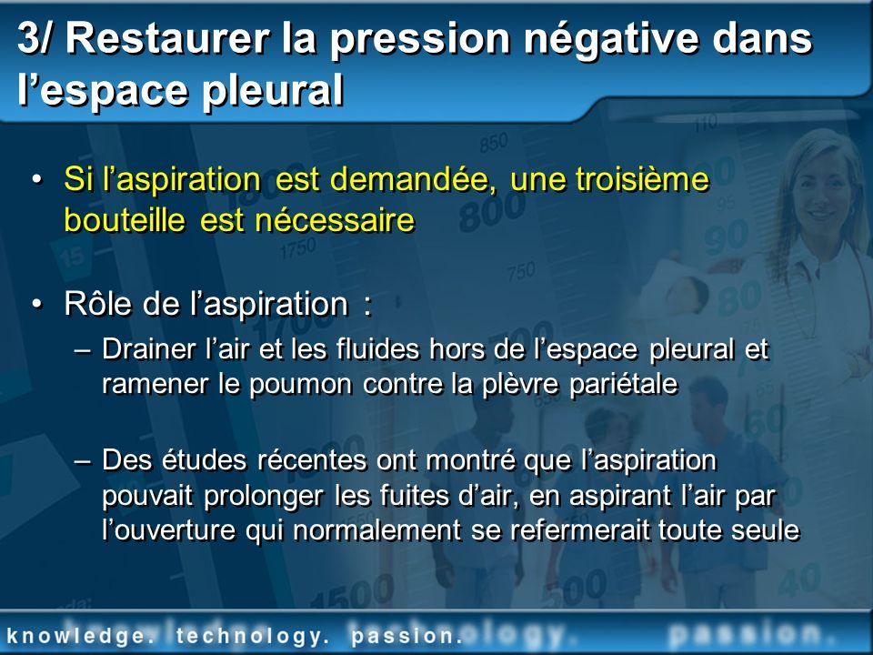 3/ Restaurer la pression négative dans lespace pleural Si laspiration est demandée, une troisième bouteille est nécessaire Rôle de laspiration : –Drai