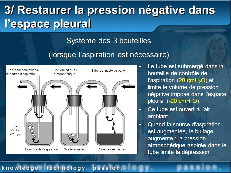 3/ Restaurer la pression négative dans lespace pleural Tube connecté au patient Tube ouvert à lair atmosphérique Tube pour connexion à la source daspi