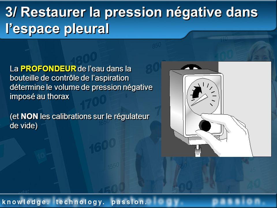 3/ Restaurer la pression négative dans lespace pleural La PROFONDEUR de leau dans la bouteille de contrôle de laspiration détermine le volume de press