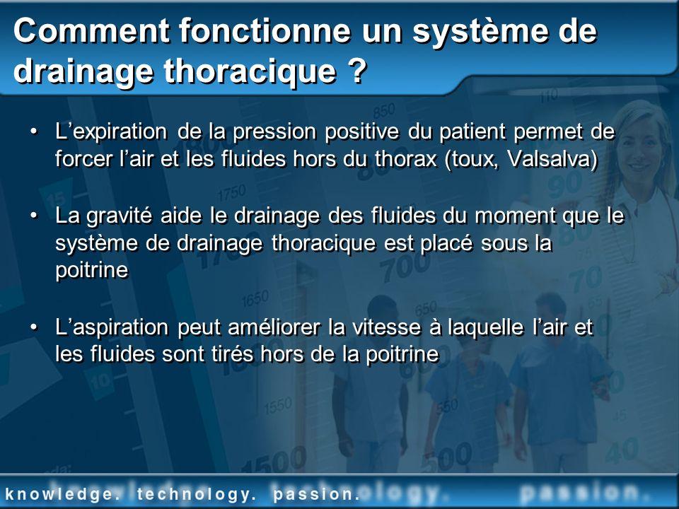 Comment fonctionne un système de drainage thoracique ? Lexpiration de la pression positive du patient permet de forcer lair et les fluides hors du tho