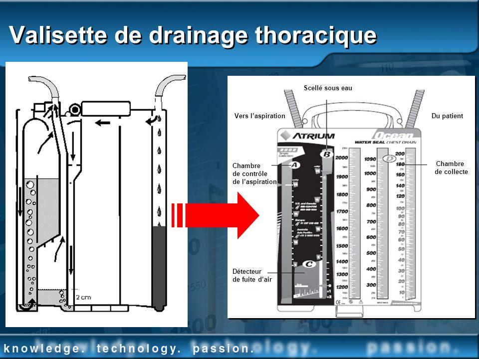 Valisette de drainage thoracique Chambre de collecte Du patientVers laspiration Chambre de contrôle de laspiration Détecteur de fuite dair Scellé sous
