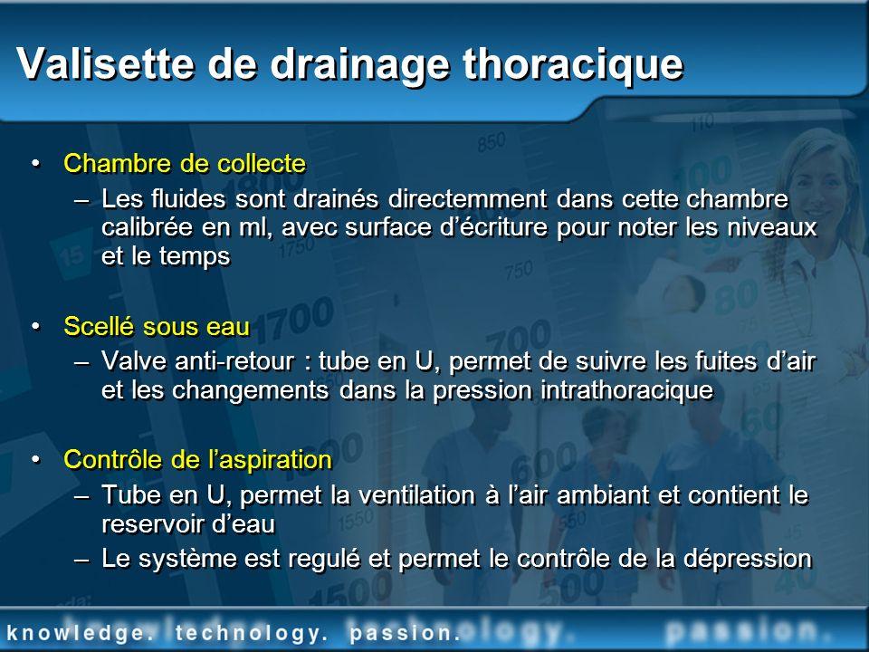 Valisette de drainage thoracique Chambre de collecte –Les fluides sont drainés directemment dans cette chambre calibrée en ml, avec surface décriture