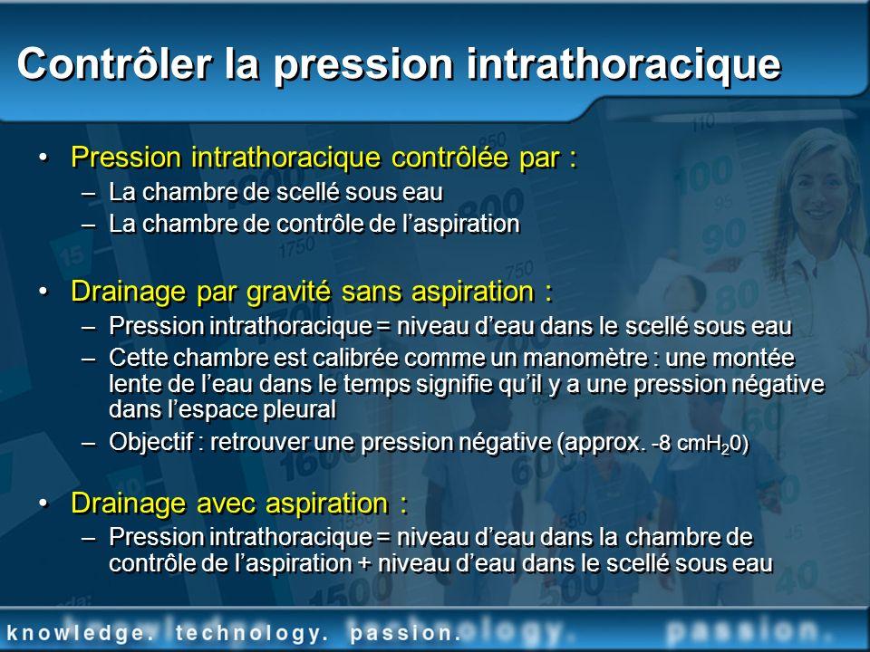 Contrôler la pression intrathoracique Pression intrathoracique contrôlée par : –La chambre de scellé sous eau –La chambre de contrôle de laspiration D