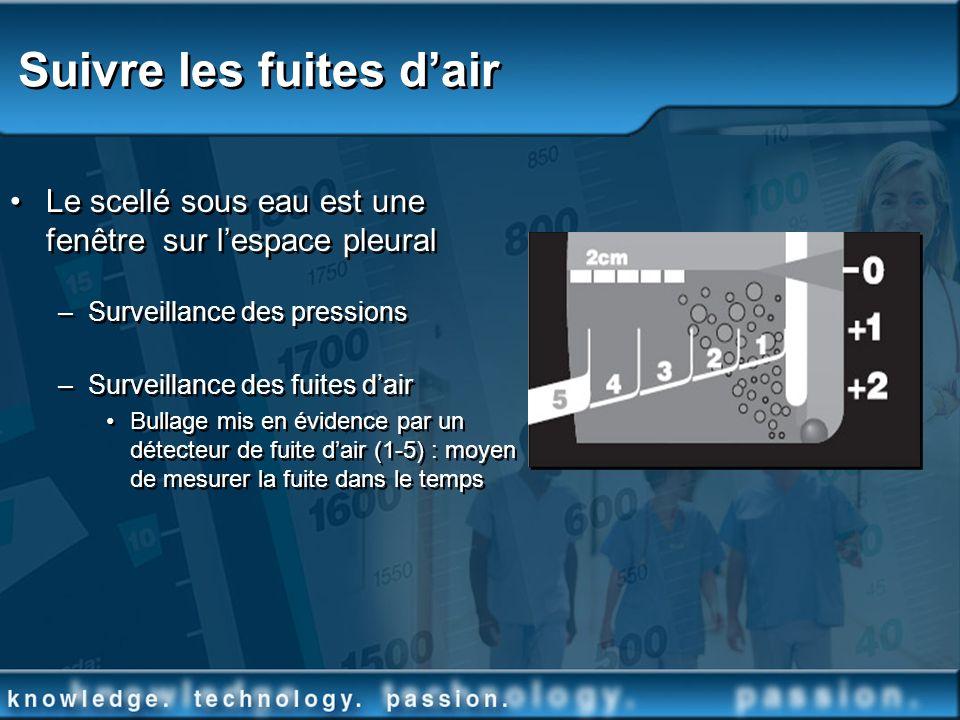 Suivre les fuites dair Le scellé sous eau est une fenêtre sur lespace pleural –Surveillance des pressions –Surveillance des fuites dair Bullage mis en