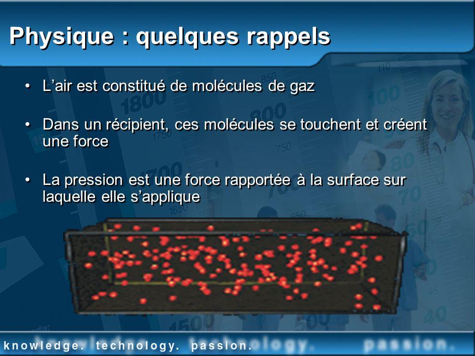 Physique : quelques rappels Lair est constitué de molécules de gaz Dans un récipient, ces molécules se touchent et créent une force La pression est un