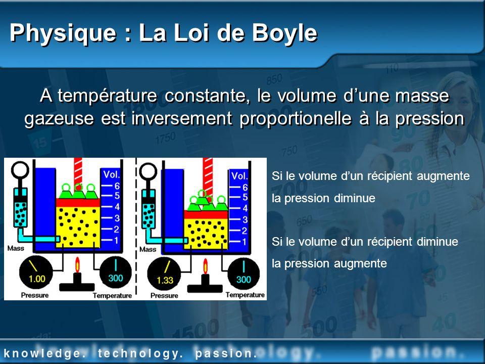 Physique : La Loi de Boyle A température constante, le volume dune masse gazeuse est inversement proportionelle à la pression Si le volume dun récipie