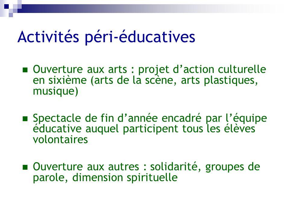 Activités péri-éducatives Ouverture aux arts : projet daction culturelle en sixième (arts de la scène, arts plastiques, musique) Spectacle de fin dann