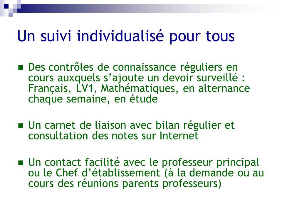 Un suivi individualisé pour tous Des contrôles de connaissance réguliers en cours auxquels sajoute un devoir surveillé : Français, LV1, Mathématiques,