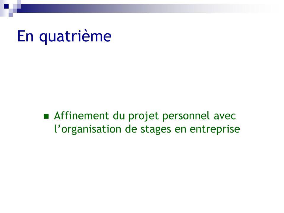 En quatrième Affinement du projet personnel avec lorganisation de stages en entreprise