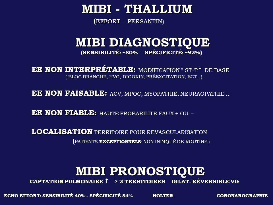 MIBI - THALLIUM EFFORT ( EFFORT - PERSANTIN) MIBI DIAGNOSTIQUE (SENSIBILITÉ: ~80% SPÉCIFICITÉ: ~92%) EE NON INTERPRÉTABLE: EE NON INTERPRÉTABLE: MODIF
