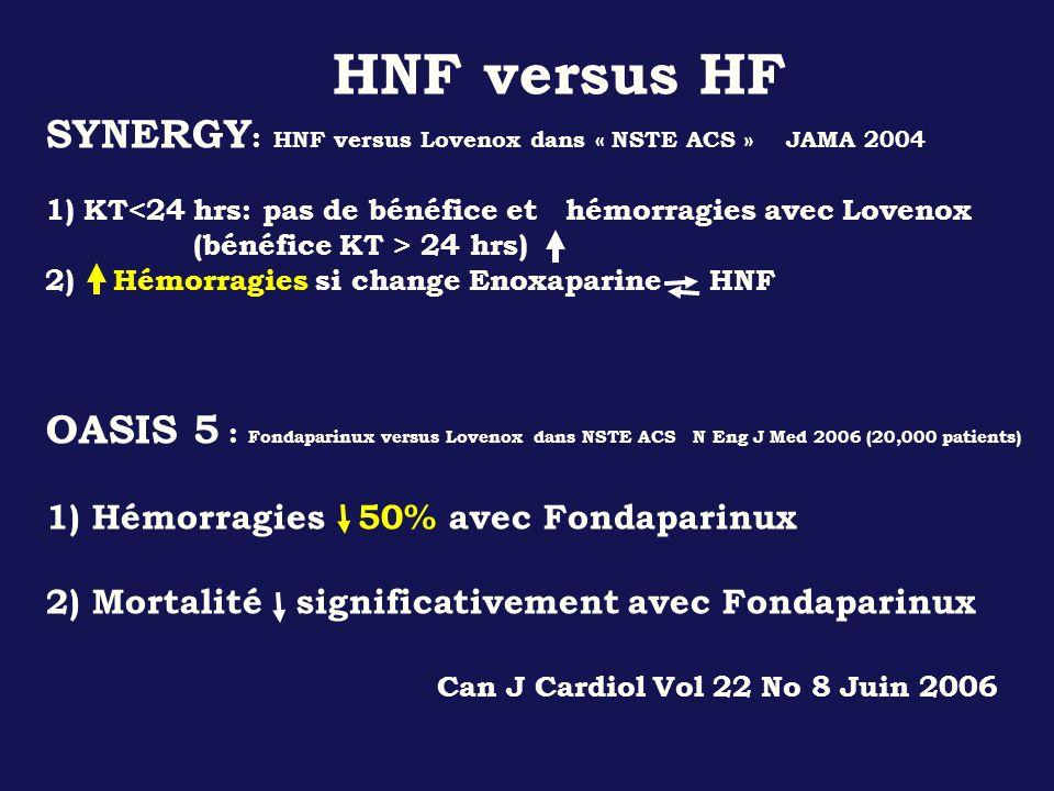 HNF versus HF SYNERGY : HNF versus Lovenox dans « NSTE ACS » JAMA 2004 1) KT<24 hrs: pas de bénéfice et hémorragies avec Lovenox (bénéfice KT > 24 hrs